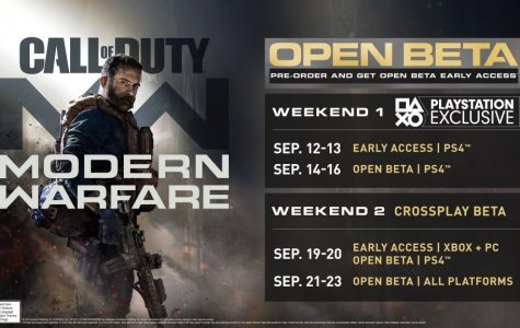 Call of Duty: Modern Warfare Beta Introduces Cross-Play and New Modes to Franchise