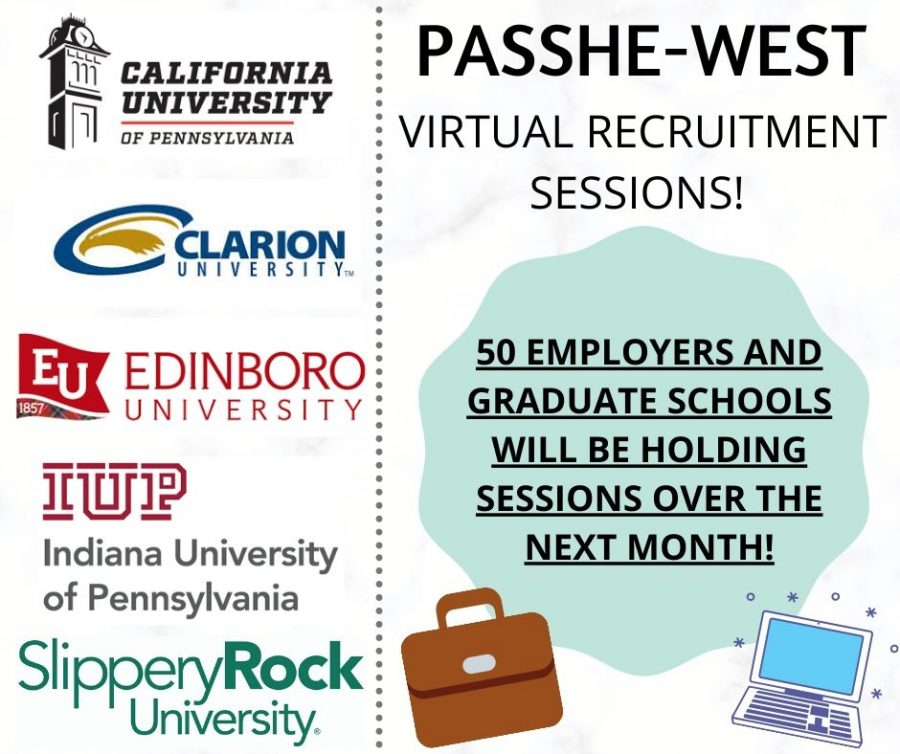 PASSHE- West Virtual Recruitment Campaign.